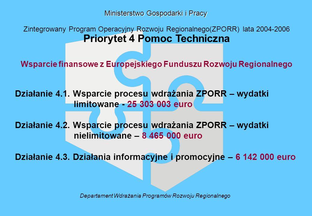 Ministerstwo Gospodarki i Pracy Departament Wdrażania Programów Rozwoju Regionalnego Działanie 4.1. Wsparcie procesu wdrażania ZPORR – wydatki limitow