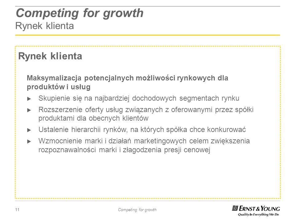 11 Competing for growth Competing for growth Rynek klienta Rynek klienta Maksymalizacja potencjalnych możliwości rynkowych dla produktów i usług Skupi
