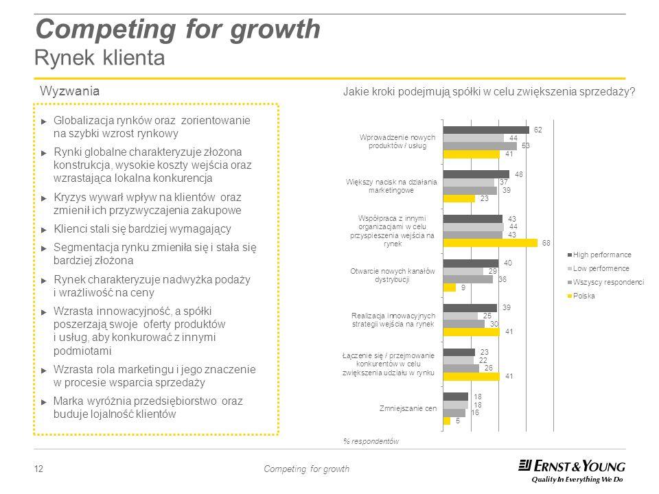 12 Competing for growth Competing for growth Rynek klienta Wyzwania Globalizacja rynków oraz zorientowanie na szybki wzrost rynkowy Rynki globalne cha