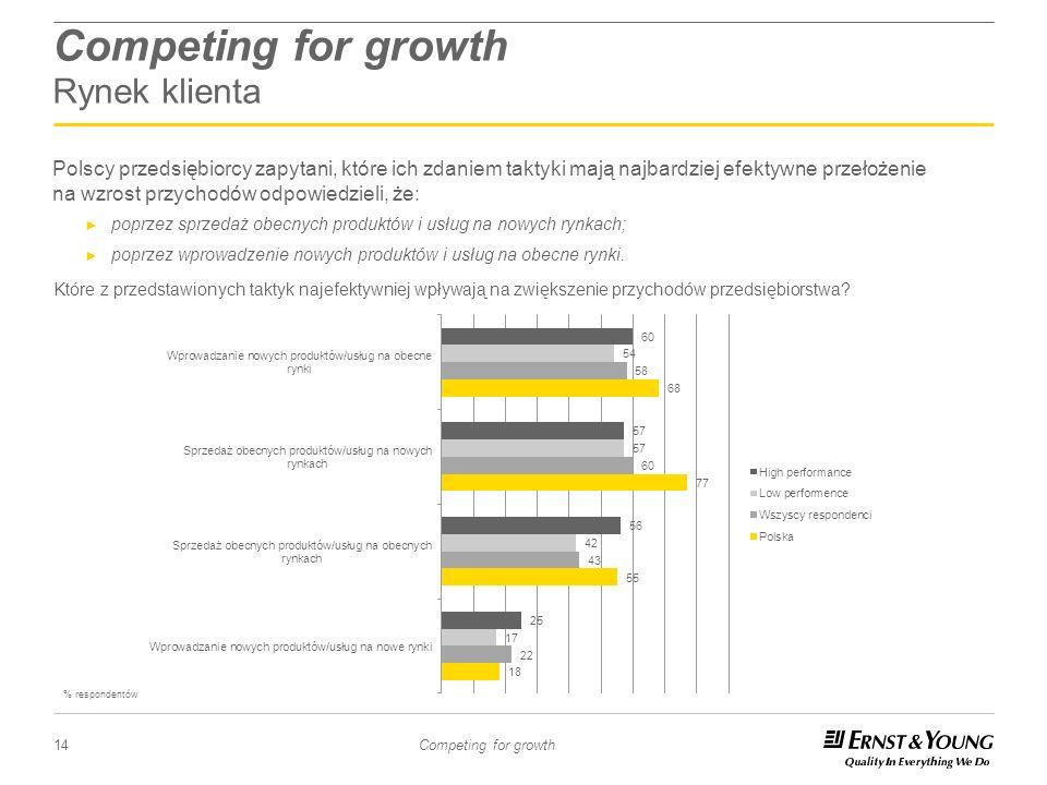 14 Competing for growth Competing for growth Rynek klienta Polscy przedsiębiorcy zapytani, które ich zdaniem taktyki mają najbardziej efektywne przeło