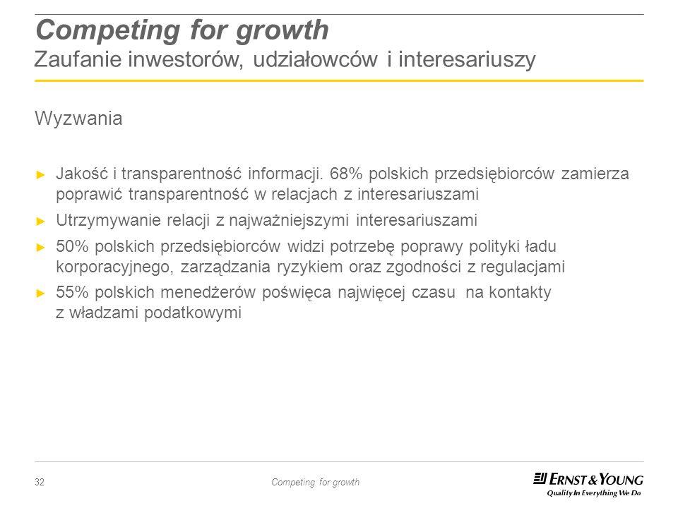 32 Competing for growth Wyzwania Jakość i transparentność informacji. 68% polskich przedsiębiorców zamierza poprawić transparentność w relacjach z int