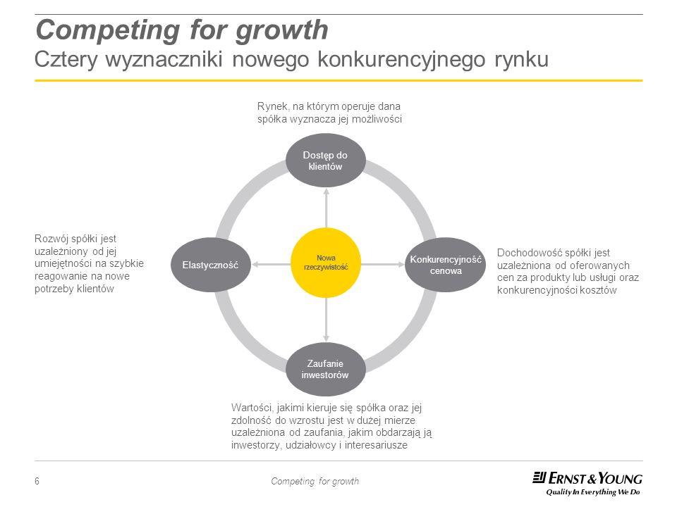 6 Competing for growth Competing for growth Cztery wyznaczniki nowego konkurencyjnego rynku Dostęp do klientów Elastyczność Zaufanie inwestorów Rynek,