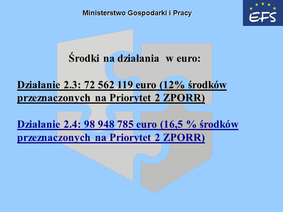 Środki na działania w euro: Działanie 2.3: 72 562 119 euro (12% środków przeznaczonych na Priorytet 2 ZPORR) Działanie 2.4: 98 948 785 euro (16,5 % środków przeznaczonych na Priorytet 2 ZPORR) Ministerstwo Gospodarki i Pracy