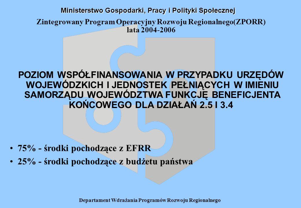 Departament Wdrażania Programów Rozwoju Regionalnego Zintegrowany Program Operacyjny Rozwoju Regionalnego(ZPORR) lata 2004-2006 POZIOM WSPÓŁFINANSOWANIA W PRZYPADKU URZĘDÓW WOJEWÓDZKICH I JEDNOSTEK PEŁNIĄCYCH W IMIENIU SAMORZĄDU WOJEWÓDZTWA FUNKCJĘ BENEFICJENTA KOŃCOWEGO DLA DZIAŁAŃ 2.5 I 3.4 75% - środki pochodzące z EFRR 25% - środki pochodzące z budżetu państwa Ministerstwo Gospodarki, Pracy i Polityki Społecznej