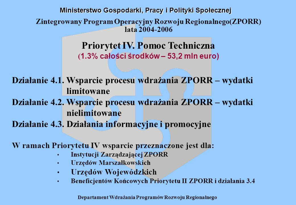 Departament Wdrażania Programów Rozwoju Regionalnego Zintegrowany Program Operacyjny Rozwoju Regionalnego(ZPORR) lata 2004-2006 POZIOM WSPÓŁFINANSOWANIA W PRZYPADKU PROJEKTÓW REALIZOWANYCH PRZEZ SAMORZĄD WOJEWÓDZTWA (POZA KOSZTAMI REALIZACJI ZADAŃ ZWIĄZANYCH Z WDRAŻANIEM DZIAŁAŃ 2.5 I 3.4) 1.