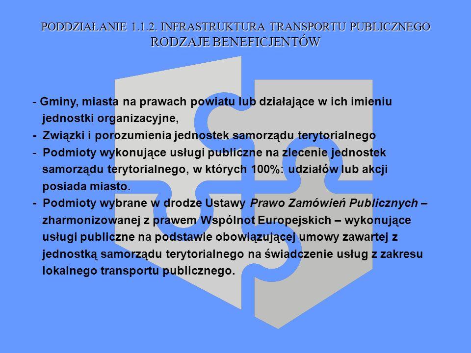 PODDZIAŁANIE 1.1.2. INFRASTRUKTURA TRANSPORTU PUBLICZNEGO RODZAJE BENEFICJENTÓW - Gminy, miasta na prawach powiatu lub działające w ich imieniu jednos