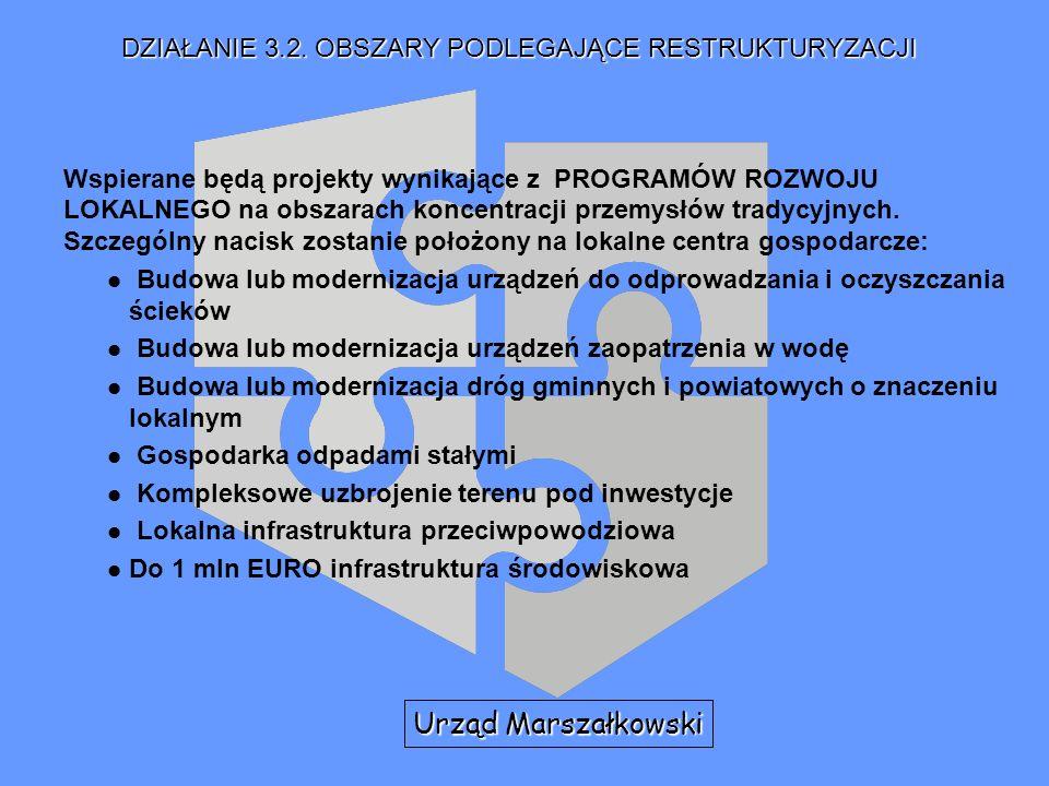 DZIAŁANIE 3.2. OBSZARY PODLEGAJĄCE RESTRUKTURYZACJI Urząd Marszałkowski Wspierane będą projekty wynikające z PROGRAMÓW ROZWOJU LOKALNEGO na obszarach