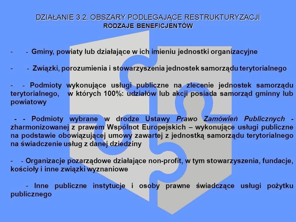 DZIAŁANIE 3.2. OBSZARY PODLEGAJĄCE RESTRUKTURYZACJI RODZAJE BENEFICJENTÓW - - Gminy, powiaty lub działające w ich imieniu jednostki organizacyjne - -
