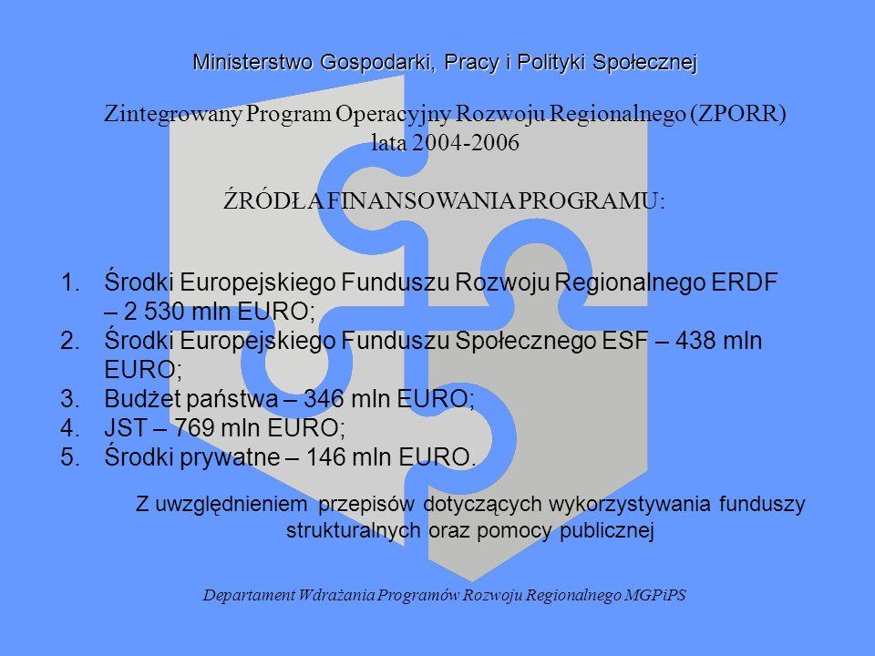 DZIAŁANIA ZPORR DOTYCZĄCE TRANSPORTU - DZIAŁANIE 1.1.