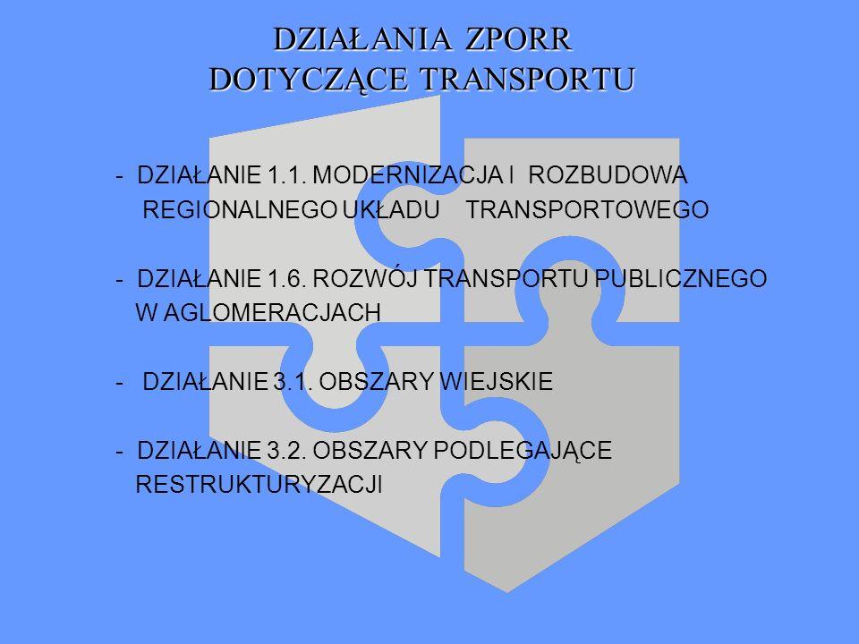 DZIAŁANIA ZPORR DOTYCZĄCE TRANSPORTU - DZIAŁANIE 1.1. MODERNIZACJA I ROZBUDOWA REGIONALNEGO UKŁADU TRANSPORTOWEGO - DZIAŁANIE 1.6. ROZWÓJ TRANSPORTU P