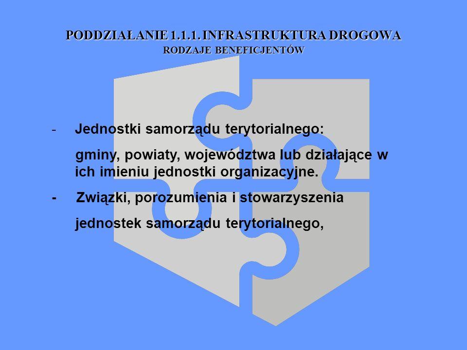 PODDZIAŁANIE 1.1.1. INFRASTRUKTURA DROGOWA RODZAJE BENEFICJENTÓW -Jednostki samorządu terytorialnego: gminy, powiaty, województwa lub działające w ich