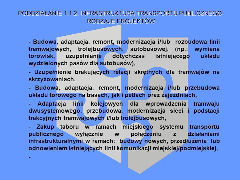 PODDZIAŁANIE 1.1.2. INFRASTRUKTURA TRANSPORTU PUBLICZNEGO RODZAJE PROJEKTÓW RODZAJE PROJEKTÓW - Budowa, adaptacja, remont, modernizacja i/lub rozbudow