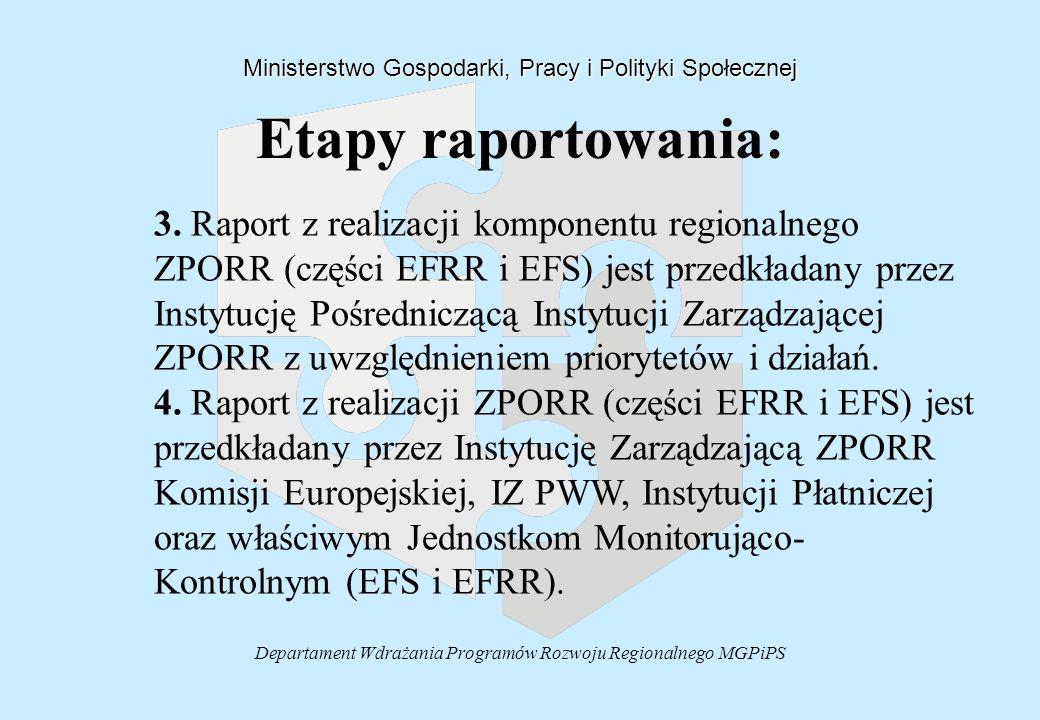 Departament Wdrażania Programów Rozwoju Regionalnego MGPiPS Etapy raportowania: Ministerstwo Gospodarki, Pracy i Polityki Społecznej 3. Raport z reali