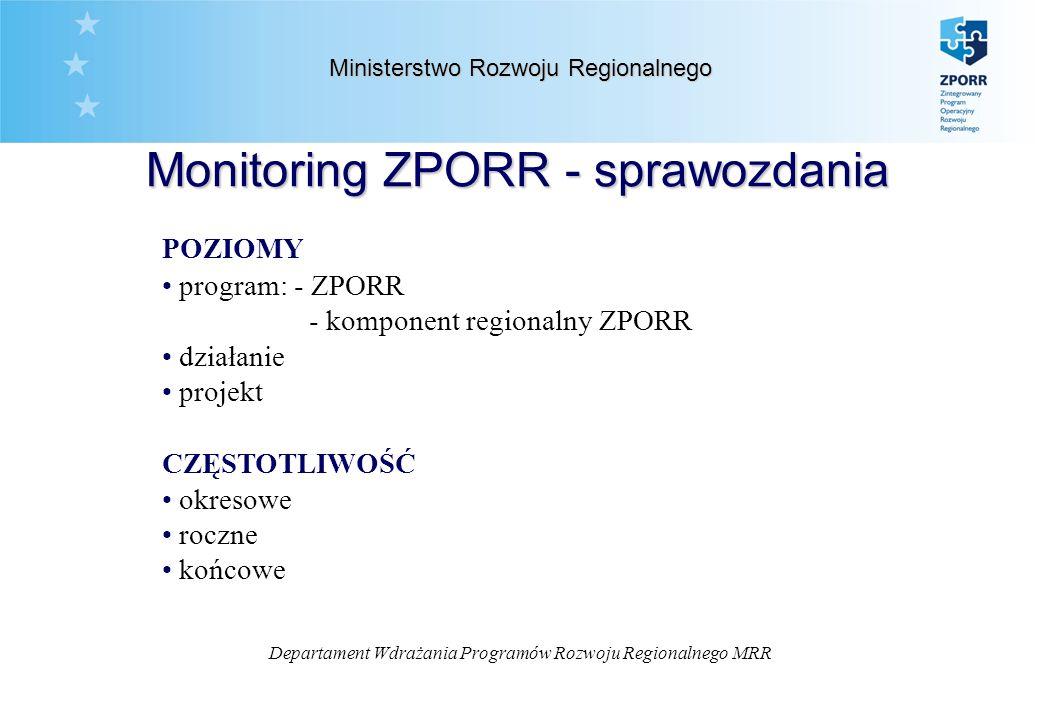 Departament Wdrażania Programów Rozwoju Regionalnego MRR Ministerstwo Rozwoju Regionalnego POZIOMY program: - ZPORR - komponent regionalny ZPORR działanie projekt CZĘSTOTLIWOŚĆ okresowe roczne końcowe Monitoring ZPORR - sprawozdania