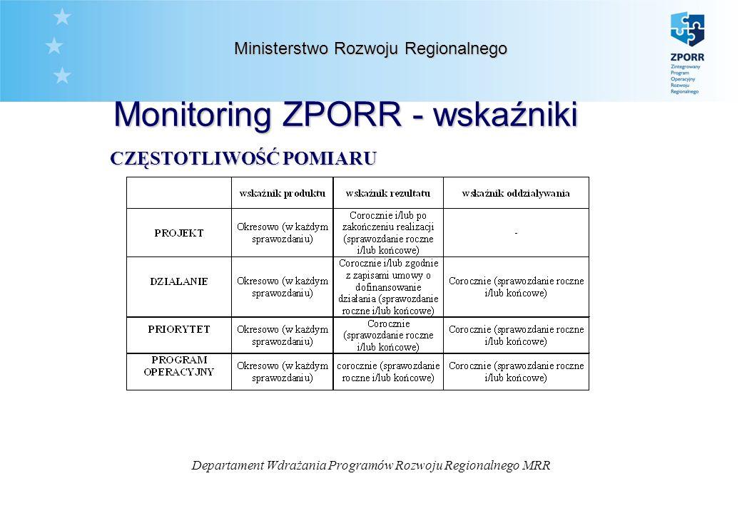 Departament Wdrażania Programów Rozwoju Regionalnego MRR Ministerstwo Rozwoju Regionalnego Monitoring ZPORR - wskaźniki CZĘSTOTLIWOŚĆ POMIARU