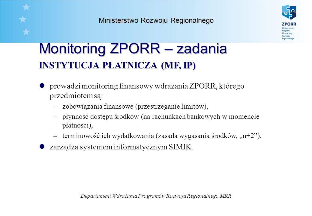 Ministerstwo Rozwoju Regionalnego Monitoring ZPORR – zadania (MF, IP) INSTYTUCJA PŁATNICZA (MF, IP) lprowadzi monitoring finansowy wdrażania ZPORR, którego przedmiotem są: –zobowiązania finansowe (przestrzeganie limitów), –płynność dostępu środków (na rachunkach bankowych w momencie płatności), –terminowość ich wydatkowania (zasada wygasania środków, n+2), lzarządza systemem informatycznym SIMIK.