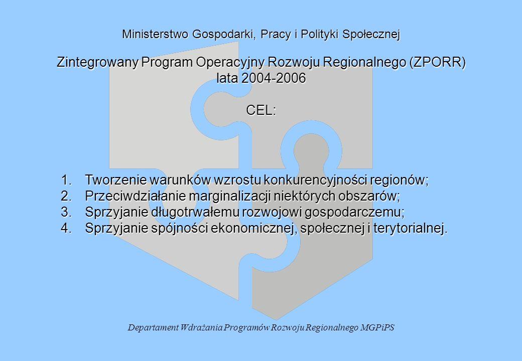 Departament Wdrażania Programów Rozwoju Regionalnego MGPiPS Zintegrowany Program Operacyjny Rozwoju Regionalnego (ZPORR) lata 2004-2006 CEL: Ministerstwo Gospodarki, Pracy i Polityki Społecznej 1.Tworzenie warunków wzrostu konkurencyjności regionów; 2.Przeciwdziałanie marginalizacji niektórych obszarów; 3.Sprzyjanie długotrwałemu rozwojowi gospodarczemu; 4.Sprzyjanie spójności ekonomicznej, społecznej i terytorialnej.