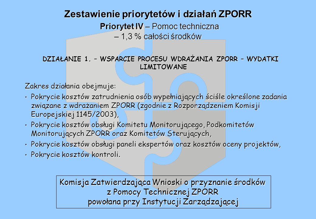 Zestawienie priorytetów i działań ZPORR Priorytet IV – Pomoc techniczna – 1,3 % całości środków DZIAŁANIE 1.