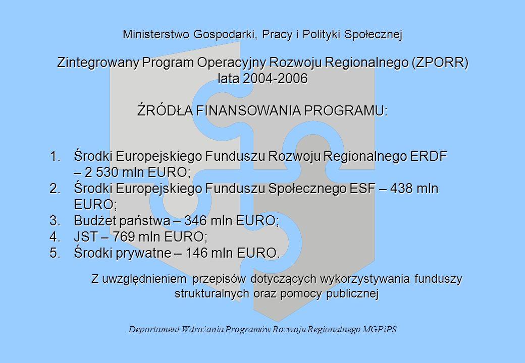 Departament Wdrażania Programów Rozwoju Regionalnego MGPiPS Zintegrowany Program Operacyjny Rozwoju Regionalnego (ZPORR) lata 2004-2006 ŹRÓDŁA FINANSOWANIA PROGRAMU: Ministerstwo Gospodarki, Pracy i Polityki Społecznej 1.Środki Europejskiego Funduszu Rozwoju Regionalnego ERDF – 2 530 mln EURO; 2.Środki Europejskiego Funduszu Społecznego ESF – 438 mln EURO; 3.Budżet państwa – 346 mln EURO; 4.JST – 769 mln EURO; 5.Środki prywatne – 146 mln EURO.