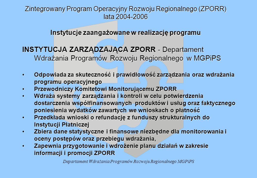 Departament Wdrażania Programów Rozwoju Regionalnego MGPiPS Zintegrowany Program Operacyjny Rozwoju Regionalnego (ZPORR) lata 2004-2006 Instytucje zaangażowane w realizację programu INSTYTUCJA ZARZĄDZAJĄCA ZPORR - Departament Wdrażania Programów Rozwoju Regionalnego w MGPiPS Odpowiada za skuteczność i prawidłowość zarządzania oraz wdrażania programu operacyjnegoOdpowiada za skuteczność i prawidłowość zarządzania oraz wdrażania programu operacyjnego Przewodniczy Komitetowi Monitorującemu ZPORRPrzewodniczy Komitetowi Monitorującemu ZPORR Wdraża systemy zarządzania i kontroli w celu potwierdzenia dostarczenia współfinansowanych produktów i usług oraz faktycznego poniesienia wydatków zawartych we wnioskach o płatnośćWdraża systemy zarządzania i kontroli w celu potwierdzenia dostarczenia współfinansowanych produktów i usług oraz faktycznego poniesienia wydatków zawartych we wnioskach o płatność Przedkłada wnioski o refundację z funduszy strukturalnych do Instytucji PłatniczejPrzedkłada wnioski o refundację z funduszy strukturalnych do Instytucji Płatniczej Zbiera dane statystyczne i finansowe niezbędne dla monitorowania i oceny postępów oraz przebiegu wdrażania,Zbiera dane statystyczne i finansowe niezbędne dla monitorowania i oceny postępów oraz przebiegu wdrażania, Zapewnia przygotowanie i wdrożenie planu działań w zakresie informacji i promocji ZPORRZapewnia przygotowanie i wdrożenie planu działań w zakresie informacji i promocji ZPORR