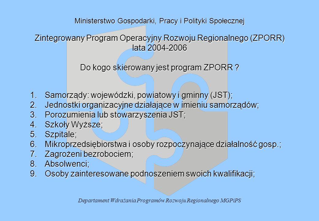 Zestawienie priorytetów i działań ZPORR Priorytet III – Rozwój Lokalny – 24,5% całości środków Urząd Marszałkowski DZIAŁANIE 2.