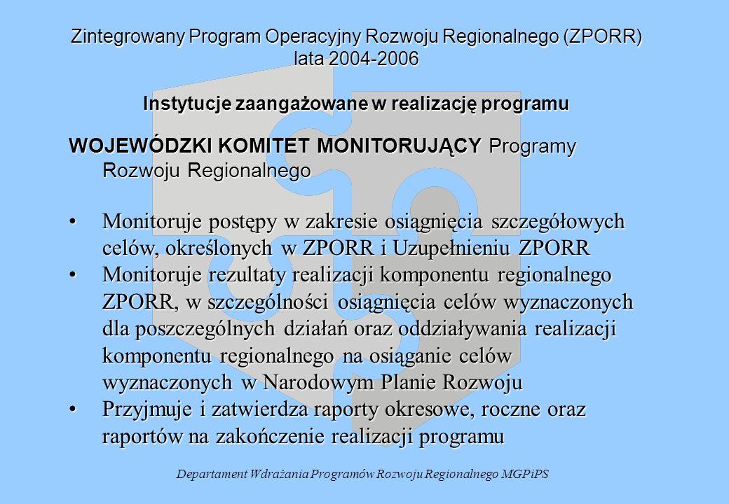 Departament Wdrażania Programów Rozwoju Regionalnego MGPiPS Zintegrowany Program Operacyjny Rozwoju Regionalnego (ZPORR) lata 2004-2006 Instytucje zaangażowane w realizację programu WOJEWÓDZKI KOMITET MONITORUJĄCY Programy Rozwoju Regionalnego Monitoruje postępy w zakresie osiągnięcia szczegółowych celów, określonych w ZPORR i Uzupełnieniu ZPORRMonitoruje postępy w zakresie osiągnięcia szczegółowych celów, określonych w ZPORR i Uzupełnieniu ZPORR Monitoruje rezultaty realizacji komponentu regionalnego ZPORR, w szczególności osiągnięcia celów wyznaczonych dla poszczególnych działań oraz oddziaływania realizacji komponentu regionalnego na osiąganie celów wyznaczonych w Narodowym Planie RozwojuMonitoruje rezultaty realizacji komponentu regionalnego ZPORR, w szczególności osiągnięcia celów wyznaczonych dla poszczególnych działań oraz oddziaływania realizacji komponentu regionalnego na osiąganie celów wyznaczonych w Narodowym Planie Rozwoju Przyjmuje i zatwierdza raporty okresowe, roczne oraz raportów na zakończenie realizacji programuPrzyjmuje i zatwierdza raporty okresowe, roczne oraz raportów na zakończenie realizacji programu