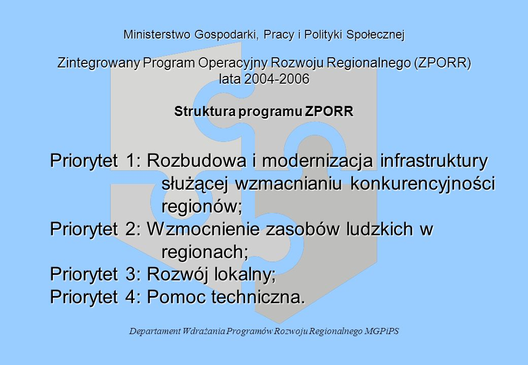 Zintegrowany Program Operacyjny Rozwoju Regionalnego (ZPORR) lata 2004-2006 Struktura programu ZPORR Ministerstwo Gospodarki, Pracy i Polityki Społecznej Priorytet 1: Rozbudowa i modernizacja infrastruktury służącej wzmacnianiu konkurencyjności regionów; Priorytet 2: Wzmocnienie zasobów ludzkich w regionach; Priorytet 3: Rozwój lokalny; Priorytet 4: Pomoc techniczna.