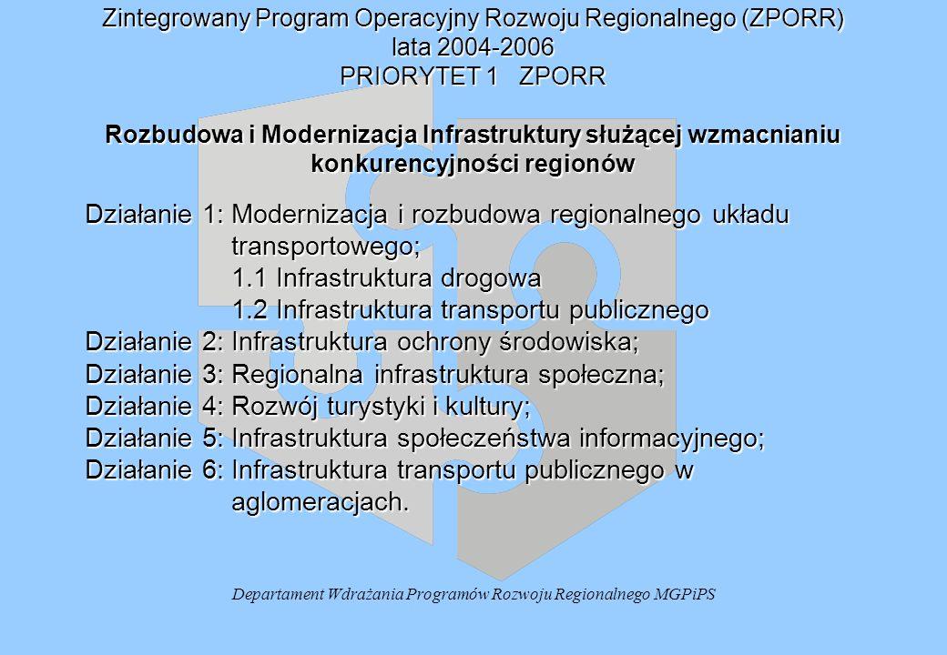 Departament Wdrażania Programów Rozwoju Regionalnego MGPiPS Zintegrowany Program Operacyjny Rozwoju Regionalnego (ZPORR) lata 2004-2006 PRIORYTET 2 ZPORR Wzmocnienie rozwoju zasobów ludzkich w regionach Działanie 1: Rozwój umiejętności powiązany z potrzebami regionalnych rynków pracy i możliwości kształcenia ustawicznego; Działanie 2: Wyrównywanie szans edukacyjnych przez programy stypendialne; Działanie 3: Reorientacja zawodowa osób odchodzących z rolnictwa; z rolnictwa; Działanie 4: Reorientacja zawodowa osób zagrożonych procesami restrukturyzacyjnymi; Działanie 5: Promocja przedsiębiorczości; Działanie 6: Regionalne strategie innowacyjne i transfer wiedzy.