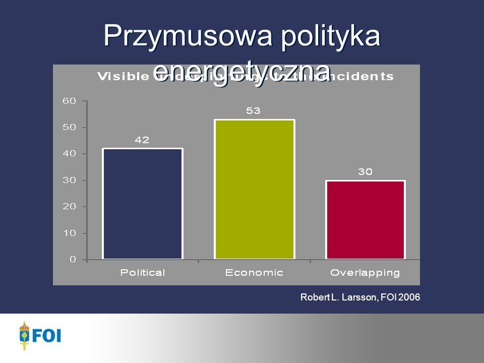 Robert L. Larsson, FOI 2006 Przymusowa polityka energetyczna