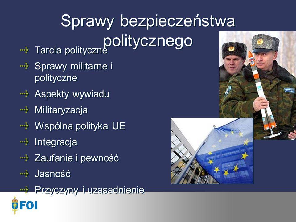 Sprawy bezpieczeństwa politycznego Tarcia polityczne Sprawy militarne i polityczne Aspekty wywiadu Militaryzacja Wspólna polityka UE Integracja Zaufanie i pewność Jasność Przyczyny i uzasadnienie