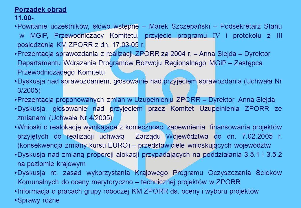 Porządek obrad 11.00- Powitanie uczestników, słowo wstępne – Marek Szczepański – Podsekretarz Stanu w MGiP, Przewodniczący Komitetu, przyjęcie programu IV i protokołu z III posiedzenia KM ZPORR z dn.