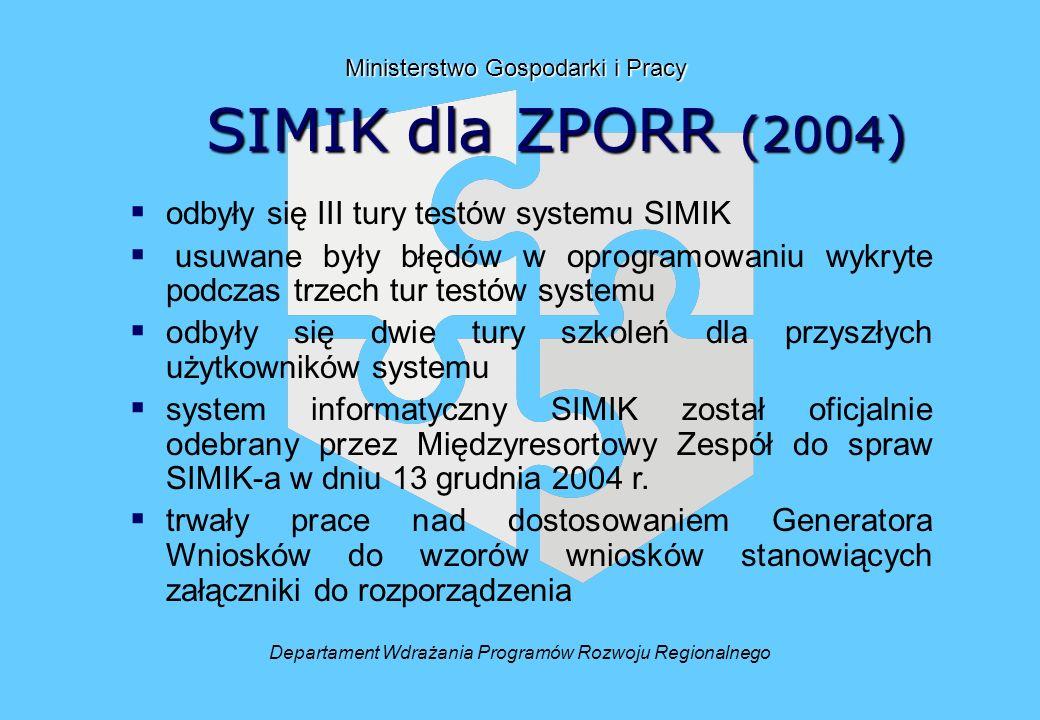 SIMIK dla ZPORR (2004) Departament Wdrażania Programów Rozwoju Regionalnego Ministerstwo Gospodarki i Pracy odbyły się III tury testów systemu SIMIK usuwane były błędów w oprogramowaniu wykryte podczas trzech tur testów systemu odbyły się dwie tury szkoleń dla przyszłych użytkowników systemu system informatyczny SIMIK został oficjalnie odebrany przez Międzyresortowy Zespół do spraw SIMIK-a w dniu 13 grudnia 2004 r.