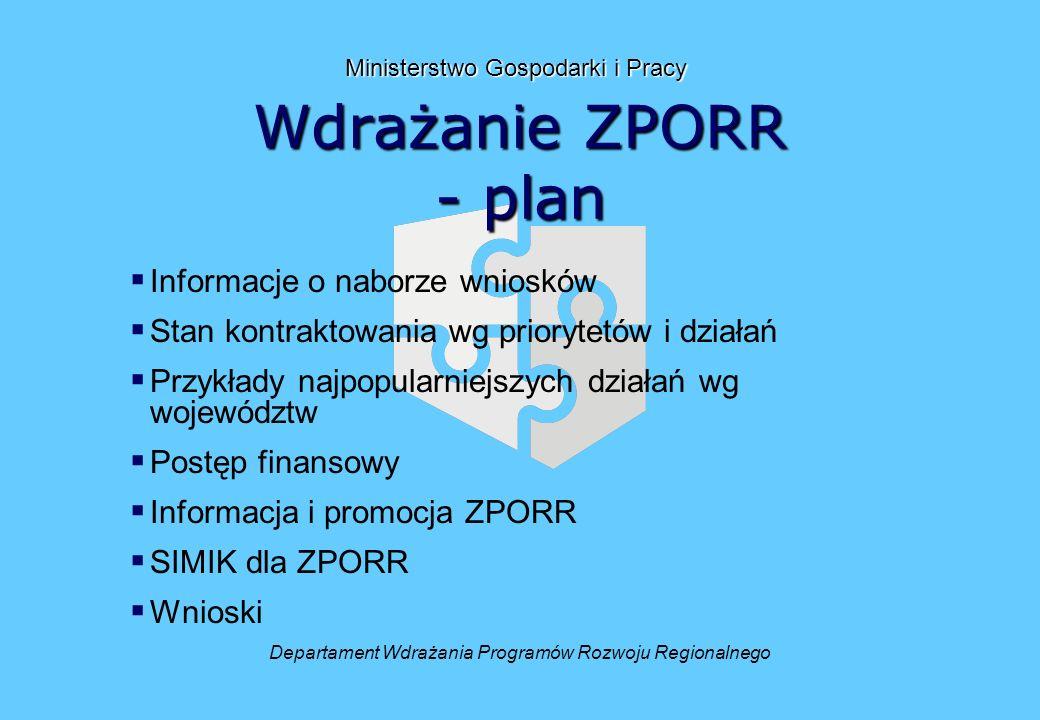 Postęp finansowy W IV kwartale 2004 r.: –dokonano podziału rezerwy celowej cz.