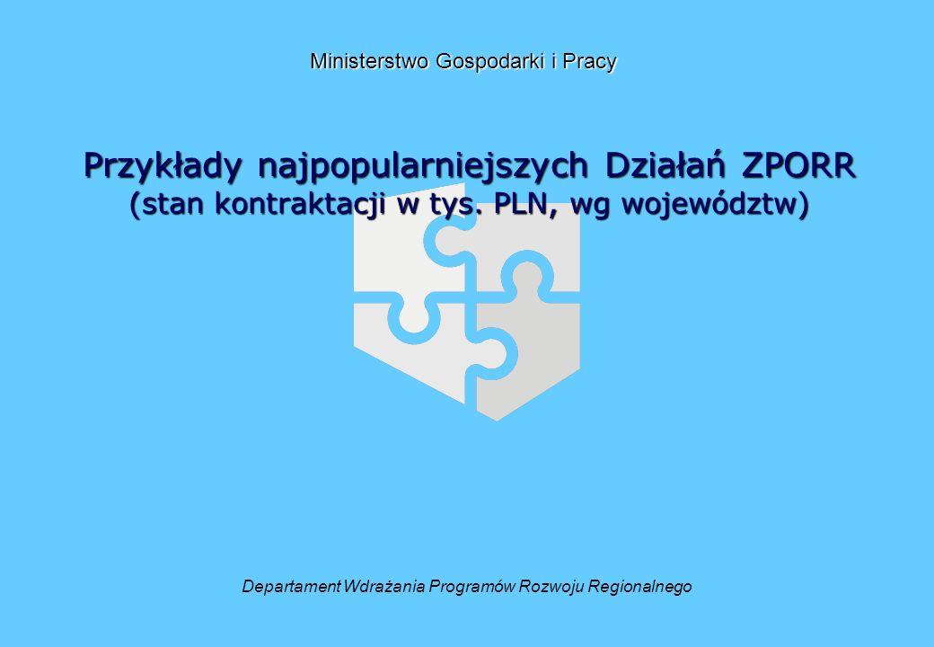 Przykłady najpopularniejszych Działań ZPORR (stan kontraktacji w tys.