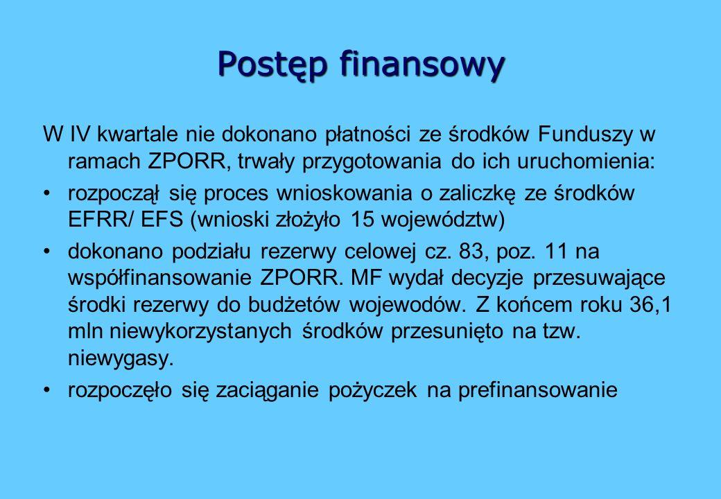 Postęp finansowy W IV kwartale nie dokonano płatności ze środków Funduszy w ramach ZPORR, trwały przygotowania do ich uruchomienia: rozpoczął się proces wnioskowania o zaliczkę ze środków EFRR/ EFS (wnioski złożyło 15 województw) dokonano podziału rezerwy celowej cz.