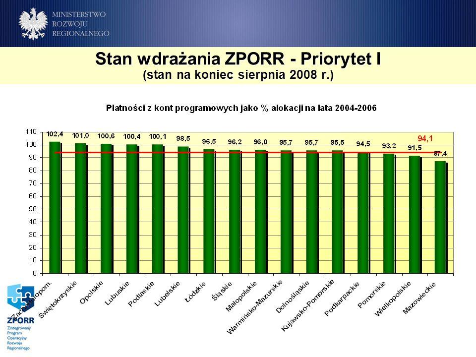 Stan wdrażania ZPORR - Priorytet I (stan na koniec sierpnia 2008 r.)