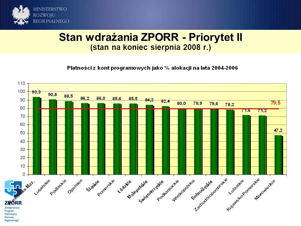 Stan wdrażania ZPORR - Priorytet II (stan na koniec sierpnia 2008 r.)