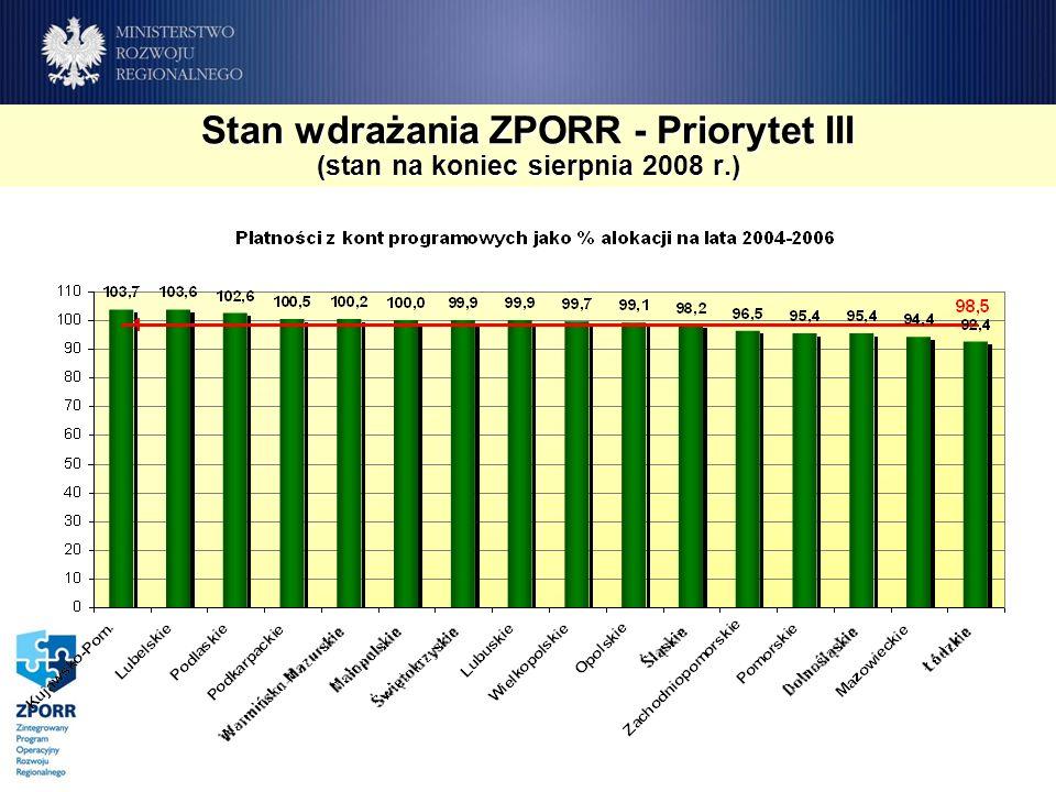 Stan wdrażania ZPORR - Priorytet III (stan na koniec sierpnia 2008 r.)