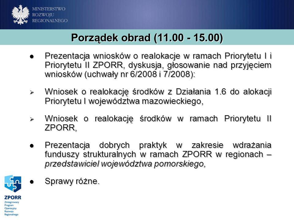 Porządek obrad (11.00 - 15.00) Prezentacja wniosków o realokacje w ramach Priorytetu I i Priorytetu II ZPORR, dyskusja, głosowanie nad przyjęciem wniosków (uchwały nr 6/2008 i 7/2008): Prezentacja wniosków o realokacje w ramach Priorytetu I i Priorytetu II ZPORR, dyskusja, głosowanie nad przyjęciem wniosków (uchwały nr 6/2008 i 7/2008): Wniosek o realokację środków z Działania 1.6 do alokacji Priorytetu I województwa mazowieckiego, Wniosek o realokację środków z Działania 1.6 do alokacji Priorytetu I województwa mazowieckiego, Wniosek o realokację środków w ramach Priorytetu II ZPORR, Wniosek o realokację środków w ramach Priorytetu II ZPORR, Prezentacja dobrych praktyk w zakresie wdrażania funduszy strukturalnych w ramach ZPORR w regionach – przedstawiciel województwa pomorskiego, Prezentacja dobrych praktyk w zakresie wdrażania funduszy strukturalnych w ramach ZPORR w regionach – przedstawiciel województwa pomorskiego, Sprawy różne.