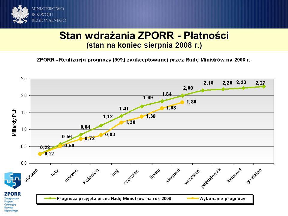 Stan wdrażania ZPORR - Płatności (stan na koniec sierpnia 2008 r.)