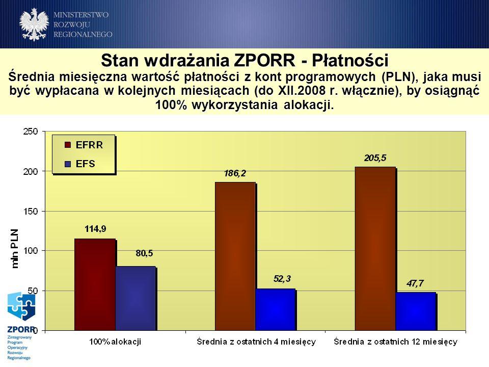 Stan wdrażania ZPORR - Płatności Średnia miesięczna wartość płatności z kont programowych (PLN), jaka musi być wypłacana w kolejnych miesiącach (do XII.2008 r.