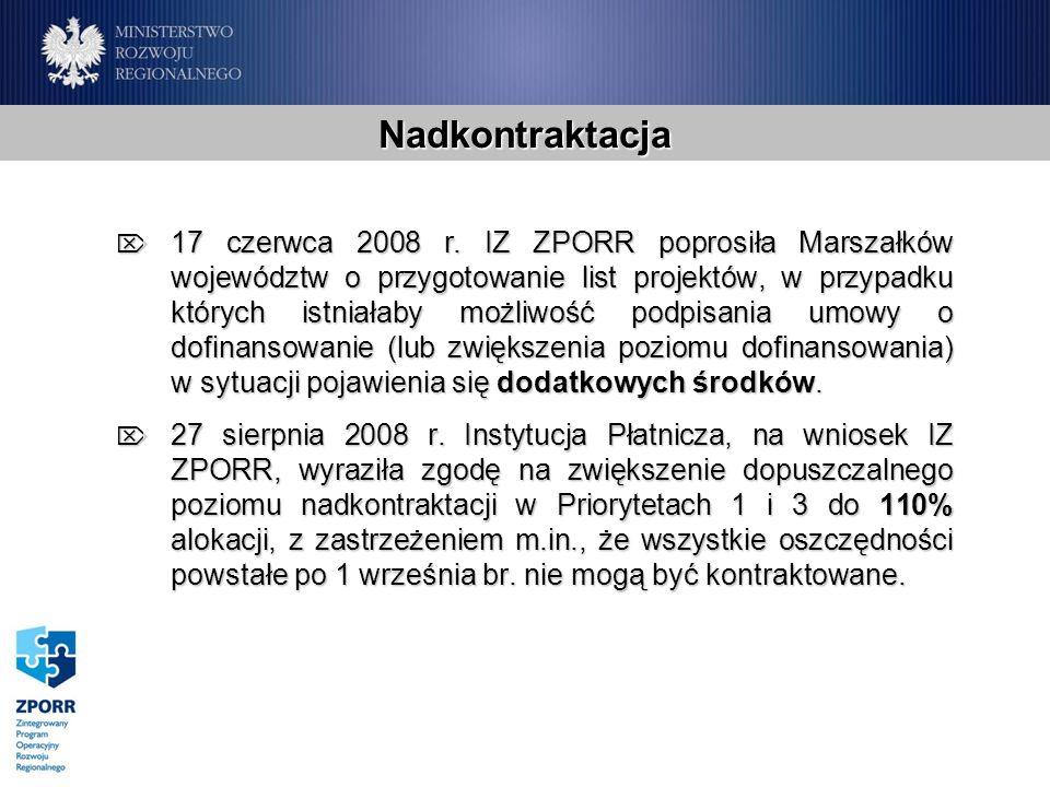 Nadkontraktacja 17 czerwca 2008 r. IZ ZPORR poprosiła Marszałków województw o przygotowanie list projektów, w przypadku których istniałaby możliwość p