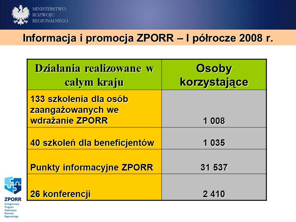Informacja i promocja ZPORR – I półrocze 2008 r. Działania realizowane w całym kraju Osoby korzystające 133 szkolenia dla osób zaangażowanych we wdraż