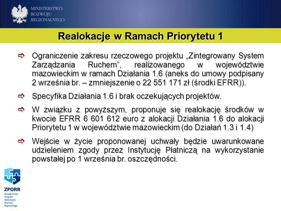 Realokacje w Ramach Priorytetu 1 Ograniczenie zakresu rzeczowego projektu Zintegrowany System Zarządzania Ruchem, realizowanego w województwie mazowieckim w ramach Działania 1.6 (aneks do umowy podpisany 2 września br.