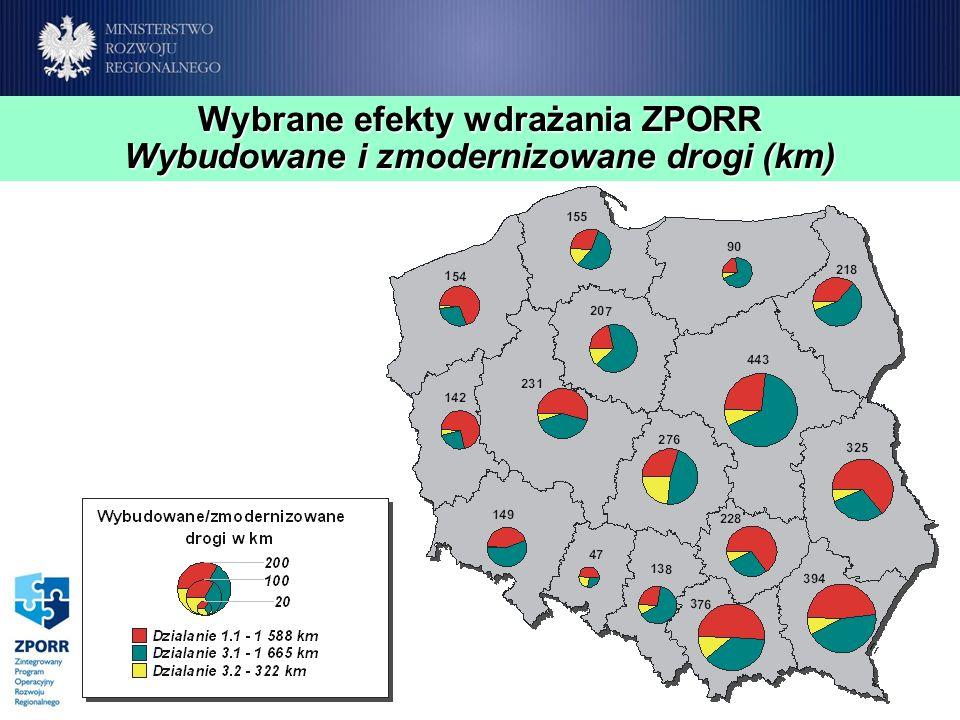 Wybrane efekty wdrażania ZPORR Wybudowane i zmodernizowane drogi (km)