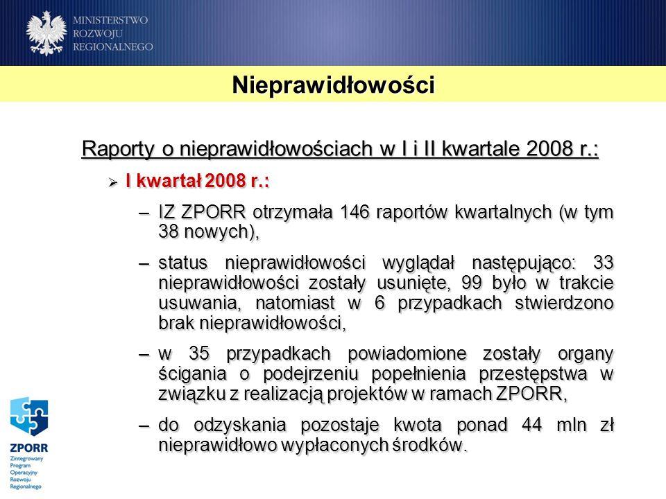 Raporty o nieprawidłowościach w I i II kwartale 2008 r.: I kwartał 2008 r.: I kwartał 2008 r.: –IZ ZPORR otrzymała 146 raportów kwartalnych (w tym 38