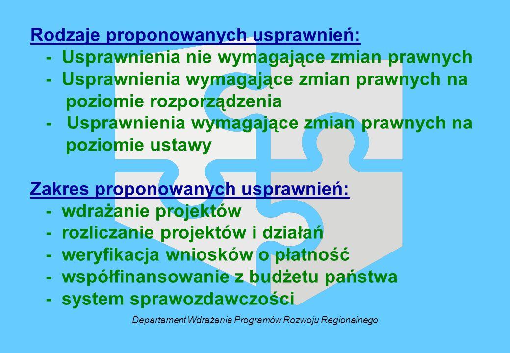Rodzaje proponowanych usprawnień: - Usprawnienia nie wymagające zmian prawnych - Usprawnienia wymagające zmian prawnych na poziomie rozporządzenia - U