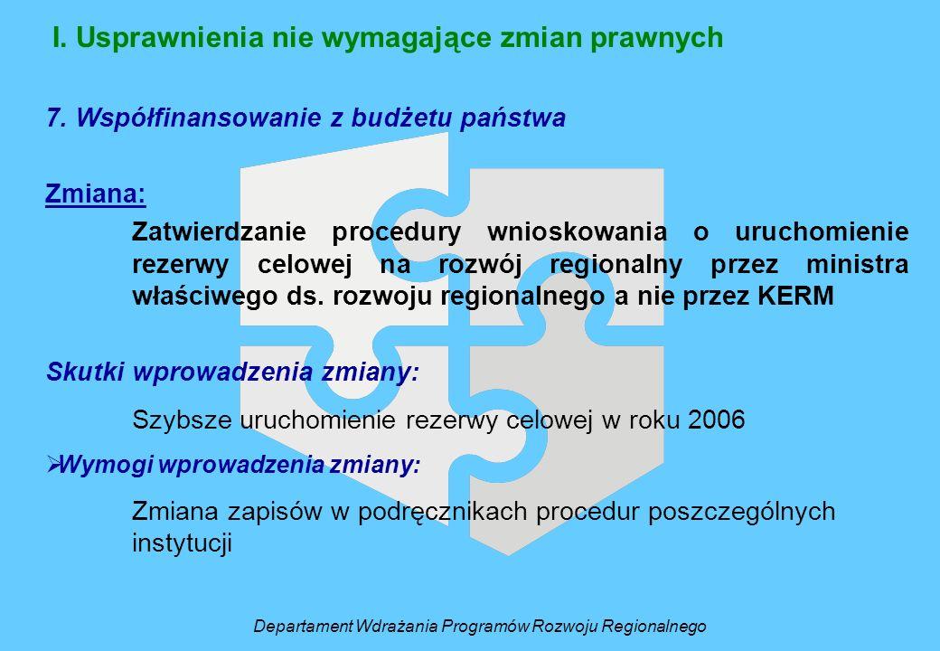 I. Usprawnienia nie wymagające zmian prawnych 7. Współfinansowanie z budżetu państwa Zmiana: Zatwierdzanie procedury wnioskowania o uruchomienie rezer