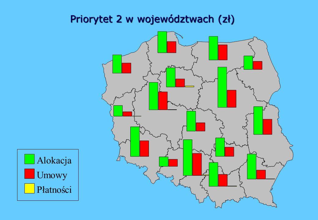 Priorytet 2 w województwach (zł) Umowy Płatności Alokacja