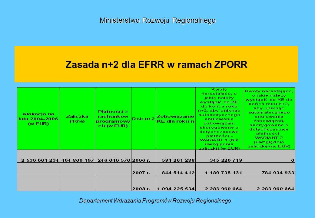 Zasada n+2 dla EFRR w ramach ZPORR Ministerstwo Rozwoju Regionalnego Departament Wdrażania Programów Rozwoju Regionalnego